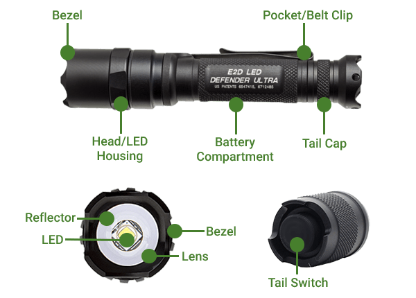 the best tactical flashlight has these common parts and then some